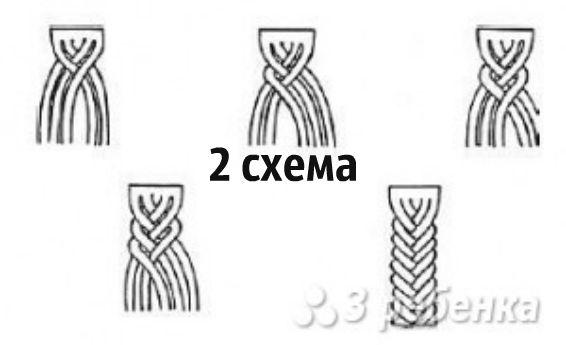 6 Еще один способ плетения