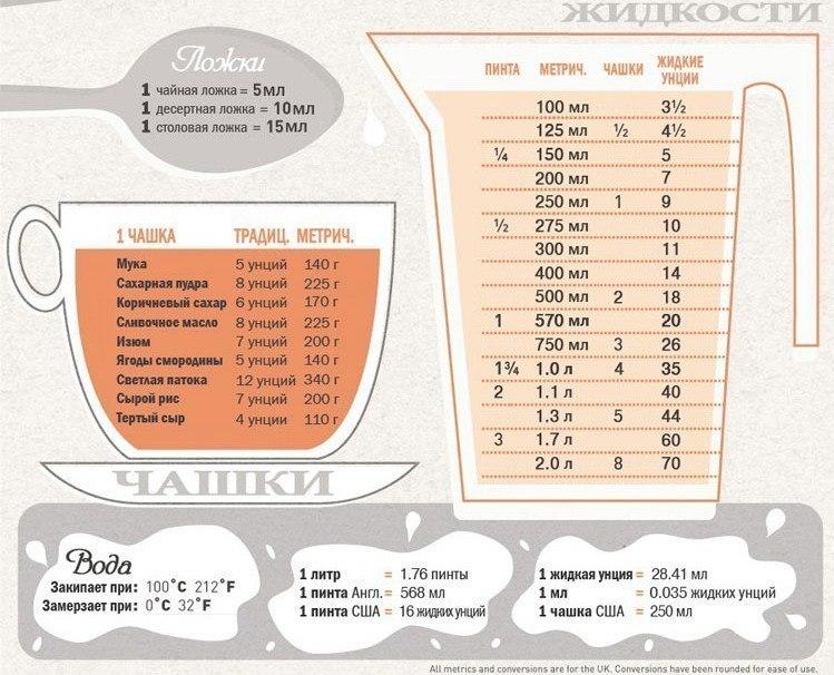 А это для нас))))Рецепты вкусностей))))+ ресторан Сандры-Марии!!!! - Страница 3 MTX_eTPOoYs