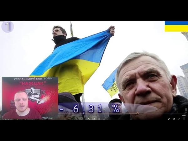 Николай Дульский. Это просто УЖАС Население Украины вымирает.