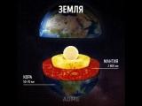 Что внутри планет