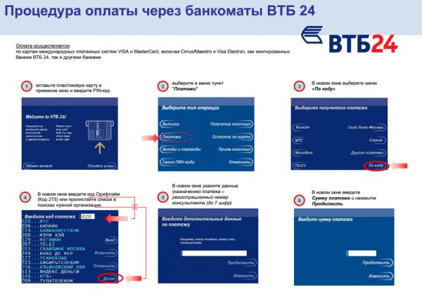 Как сделать перевод с карты втб по телефону