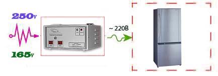 надежный стабилизатор напряжения для холодильника