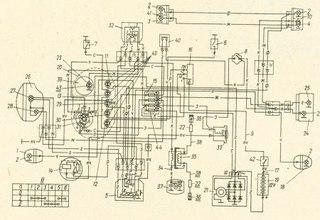 """Для оформления этой и других станиц по мотоциклам  """"Урал """", л до 8; двигатель 750 см3, 40 л. с., 4-тактный, 2 цилиндра..."""