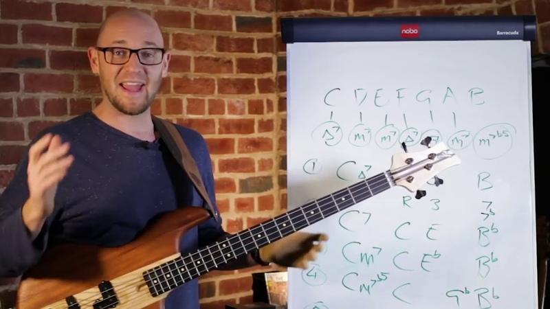 Все возможные аккорды на басу за 15 минут бас гитара урок