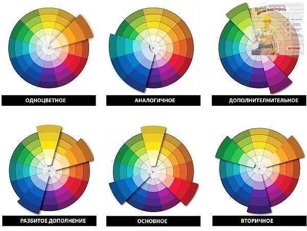#Шпаргалка по правильным сочетаниям #цветов: