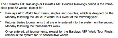 ATP rulebook calculations