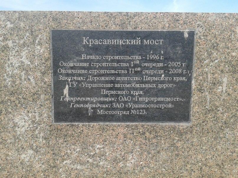 Фёдор Власов | Пермь