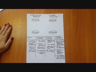 презентация сетевого бизнеса