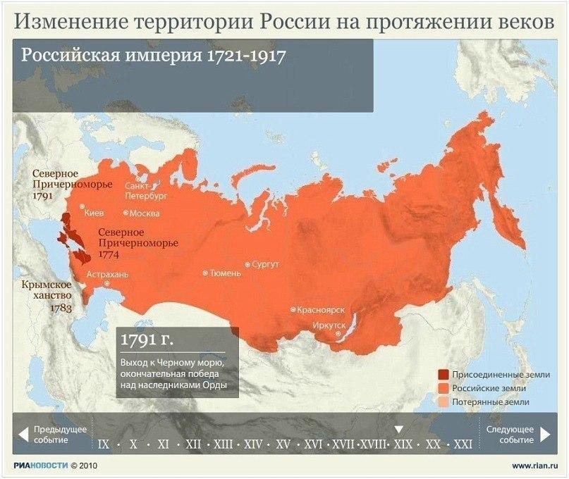 Изменение территории России на протяжении веков GinP8M4VKcU