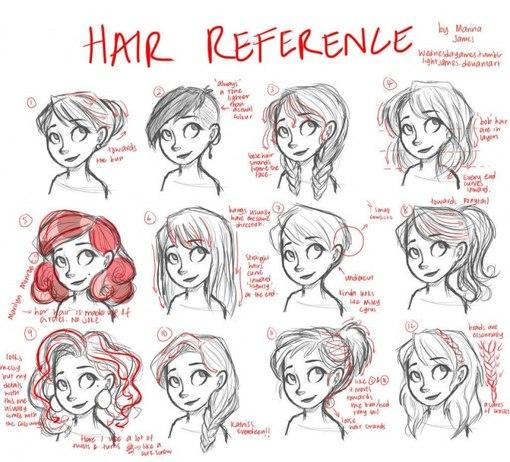 для малювання зачісок на