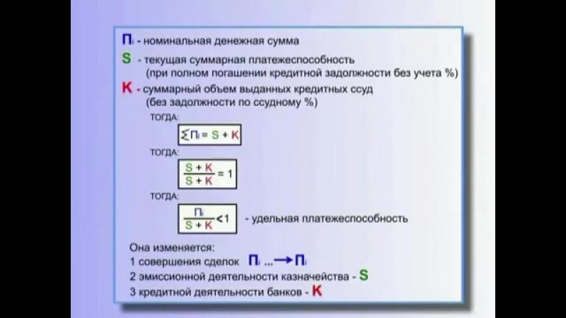 Генерал Петров К.П. - Лекция по КОБ №19 Макроэкономика (полностью)