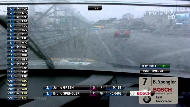 Amazing Finish - 2012 DTM at Norisring