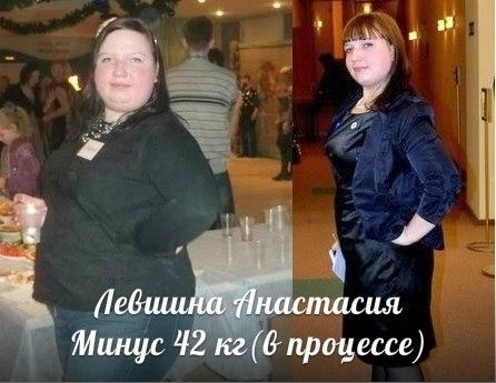 Фонограммы Лены Ковалёвой
