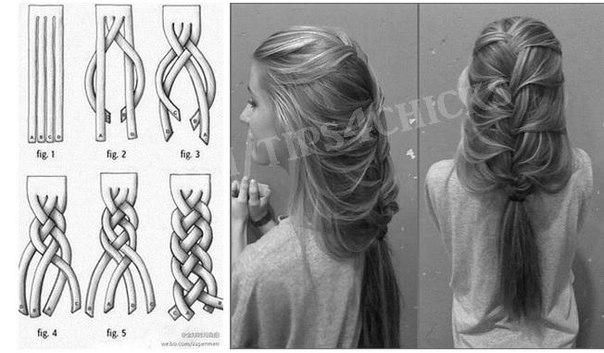 Схемы красивых косичек на длинные волосы