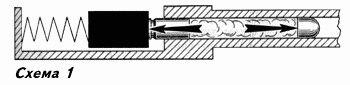 Принципы работы автоматики стрелкового оружия