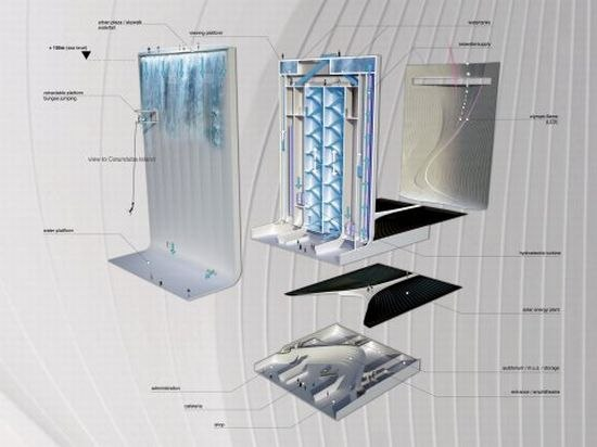 RAFAA Architecture & Design  Энергосберегающий проект к Олимпиаде-2016  Специалисты