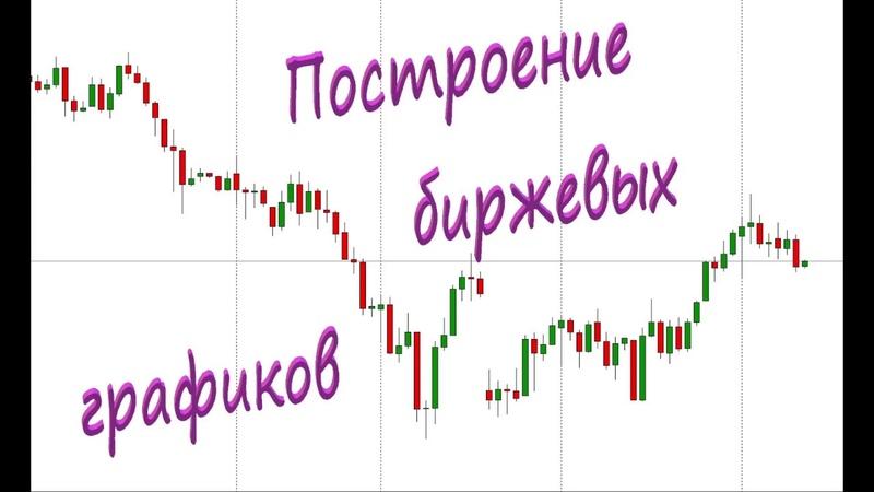 Основы трейдинга. Урок №1-Построение биржевых графиков.