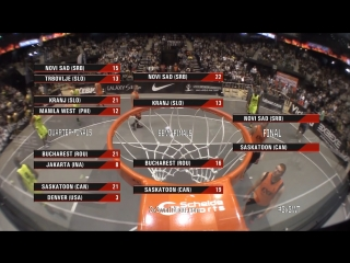FIBA 3x3 World Tour 2014 FINAL: Sendai - Novi Sad VS. Saskatoon (12-10-2014)