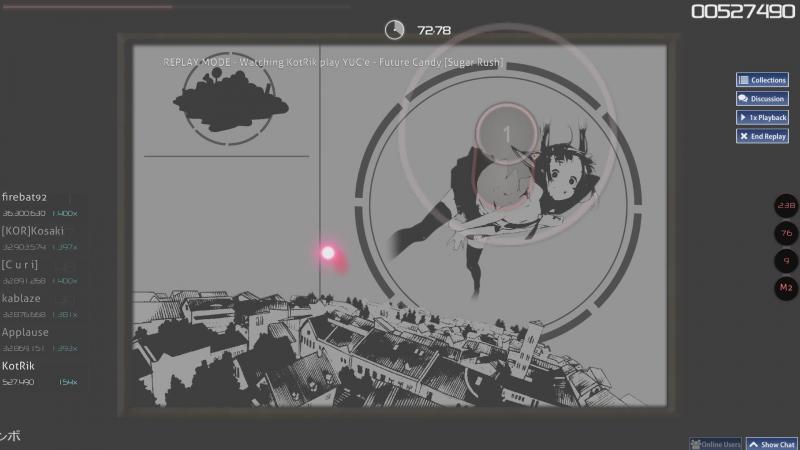 Osu! KotRik | Yuce - Future Candy Rank D