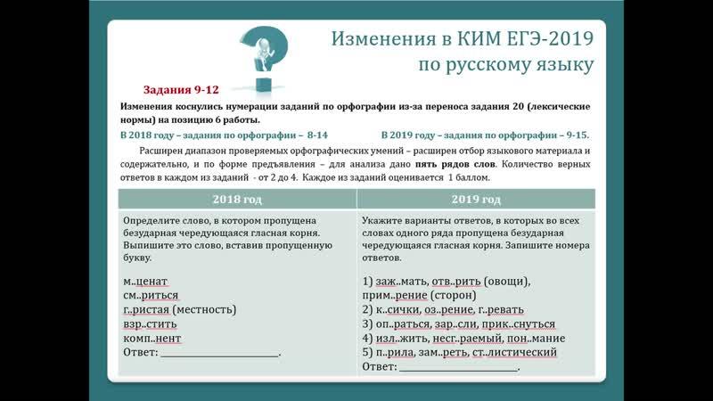 НАДЕЖДА БУДУЩЕГО: мастер-класс эксперта ЕГЭ по русскому языку Фёдорова А.А.