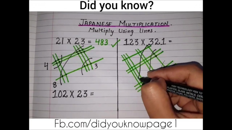 Japanese Multiplication - Multiply Using Lines