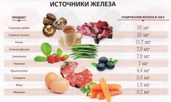 Терраса для ценителей вкусной еды