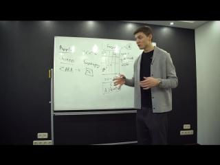 Бизнес с Китаем. Урок 1. Качественный Китай. Как начать бизнес. Как получить прибыль быстро.