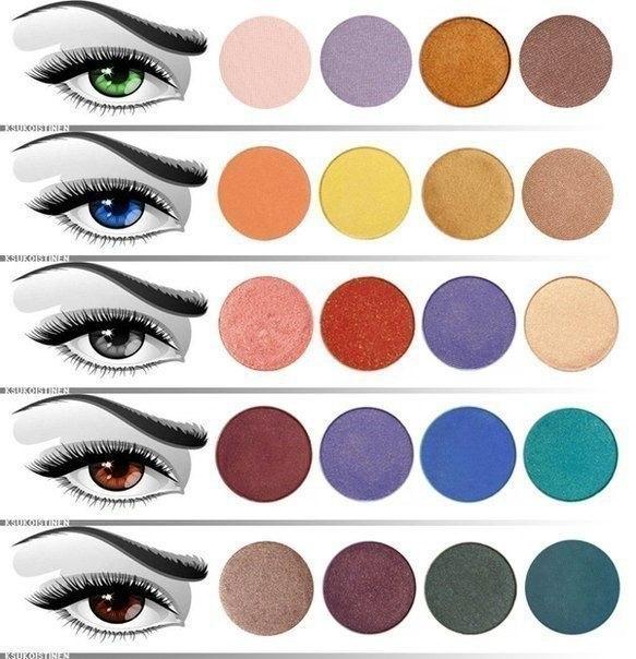 Соотношение цвета теней и цвета глазок.