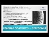 Варвара Веретюк - Остеопороз