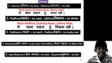 Learn Hindi Interactively 16B - I want .... but I don't want ....(Solution)