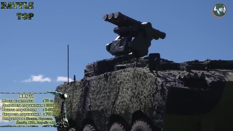 Лучшие ПЕРЕНОСНЫЕ ЗЕНИТНО-РАКЕТНЫЕ КОМПЛЕКСЫ [✪] ПЗРК Игла FIM-92 Stinger Mistral