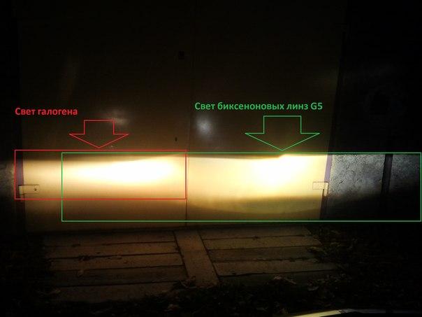 Как сделать свет от линз 854