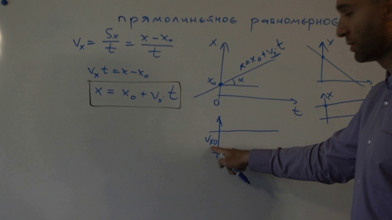 Прямолинейное равномерное движение (PS10) - (школьная физика, Механика, Кинематика)