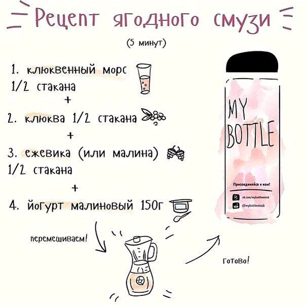 Рецепты для пп NgN5siA0vEs