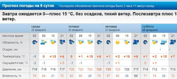 погода в асекеево rp5 Погода в селе Асекеево - meteonova.ru