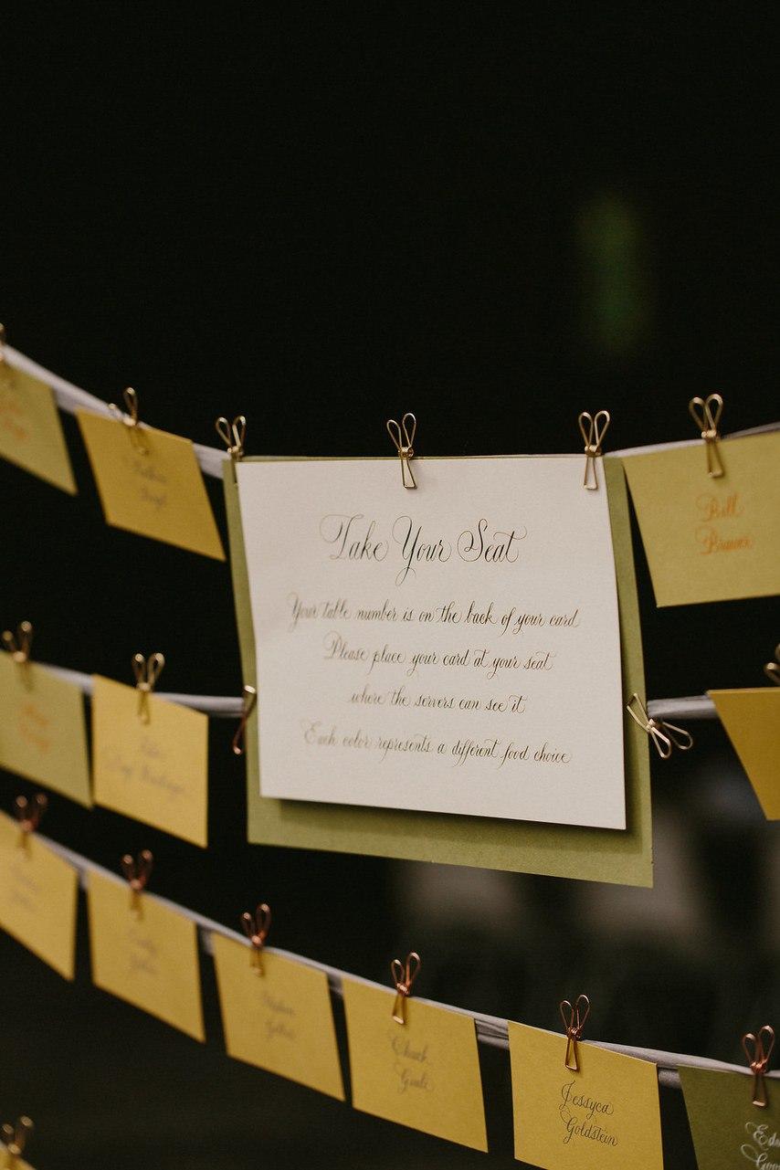 Npd6yMwglsA - Процентное распределение свадебного бюджета: профессиональная помощь
