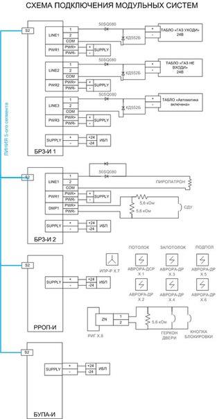 В приложении типовая схема