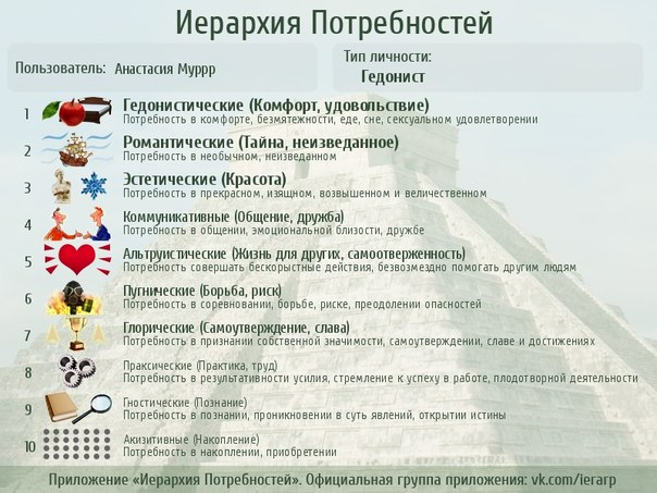 Анастасия Муррр | Москва