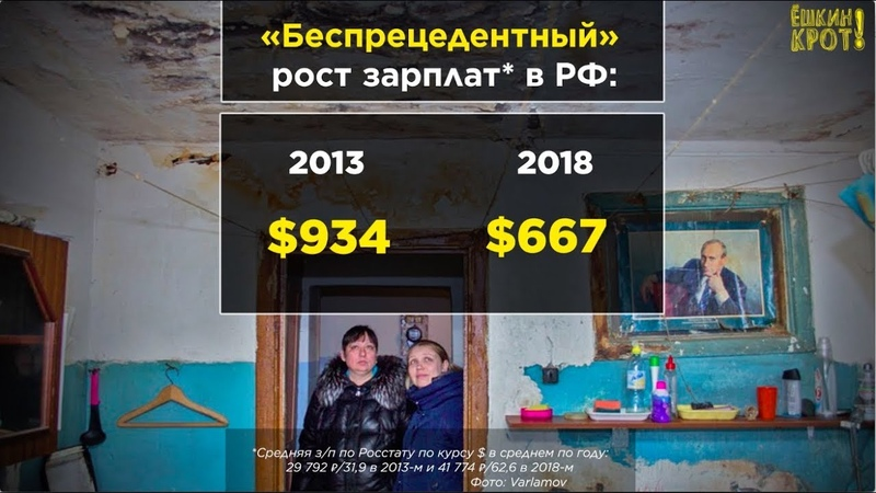 Что стало с зарплатами россиян за пять лет?
