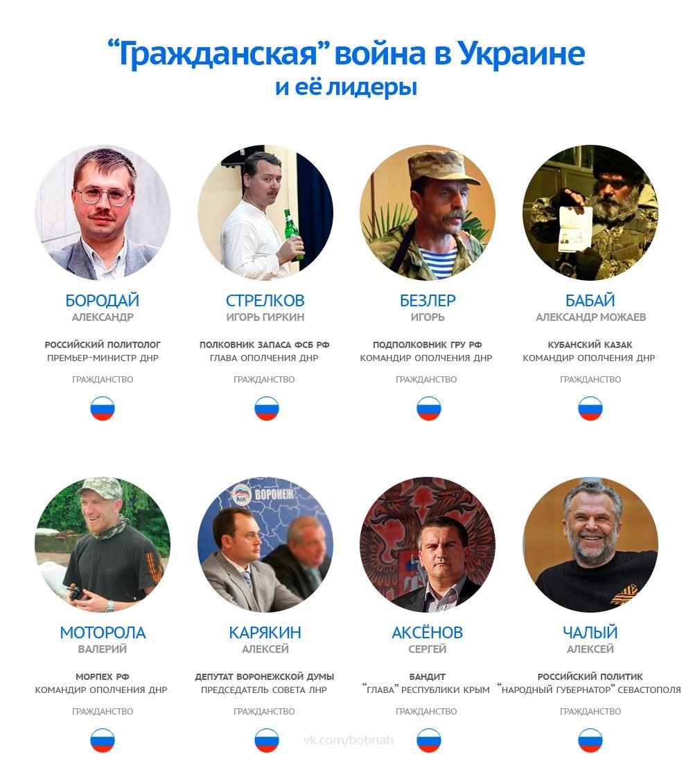 """Кремль отправил своим террористам в Украине очередной """"гумконвой"""" - Цензор.НЕТ 7743"""