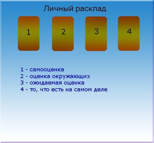 ЕленаРуденко - Расклады на картах Таро. WPfykEepW5c