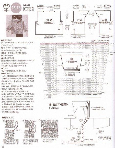 Схема вязания детского жакета