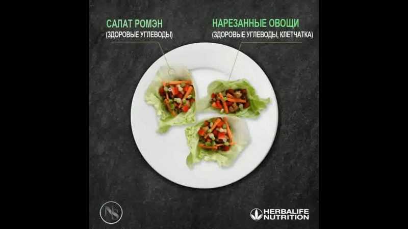 Баланс питания на вашей тарелке