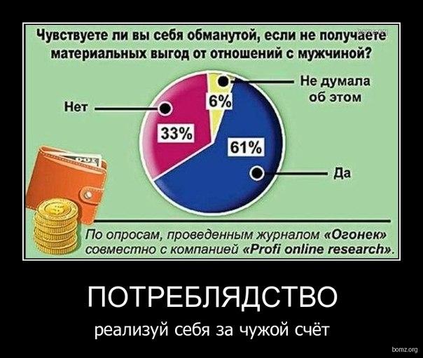зарплата, заработная плата, деньги Что такое деньги и откуда они берутся?