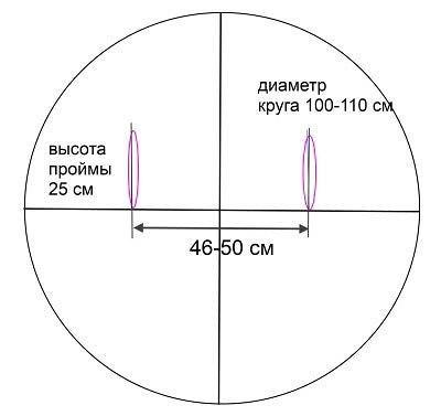 жилет из круга выкройка