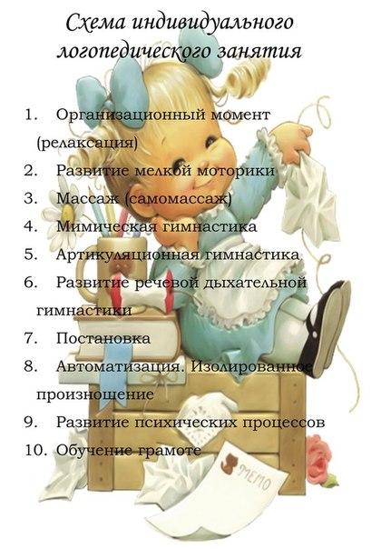 Справочник учителя логопеда доу