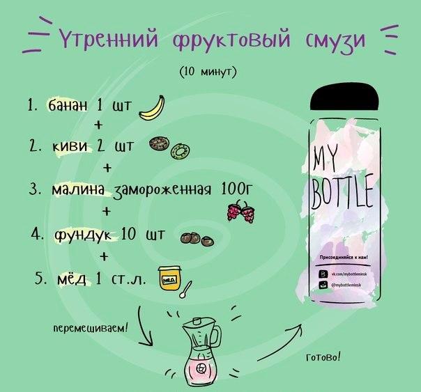Рецепты для пп 7RVszRbN_RA