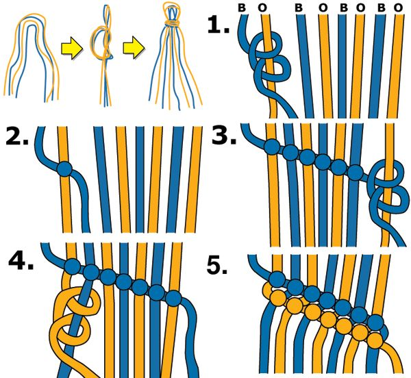 Плетения фенечек с ниток