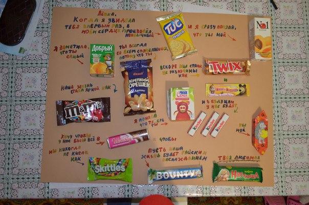 Подарок мужу на ватмане со сладостями