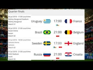 World Cup Quarter-finals Schedule, Bracket | 2018 FIFA World Cup Russia™
